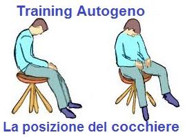 training autogeno posizione del cocchiere