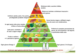 Piramide alimentare in Zona
