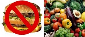 Dieta Zona. Una guida rapida