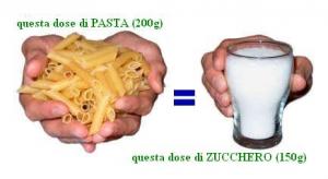 Equivalenza Pasta e Zucchero.