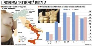 Obesità. Il Ministero dà i numeri