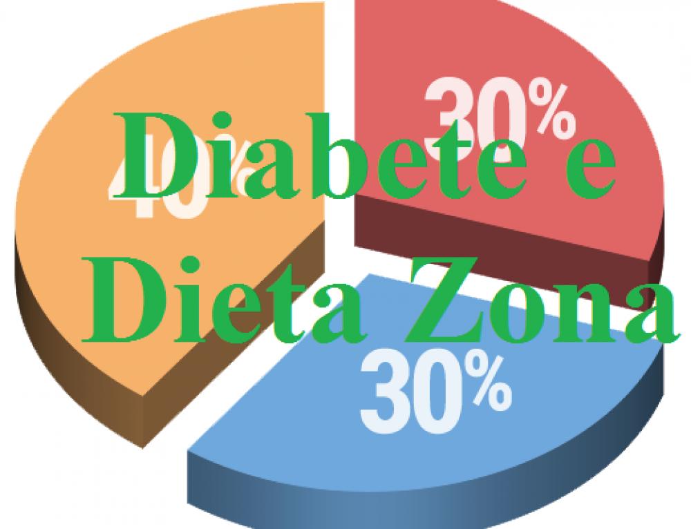 Diabete e Zona.